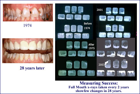 Succesful Dentistry